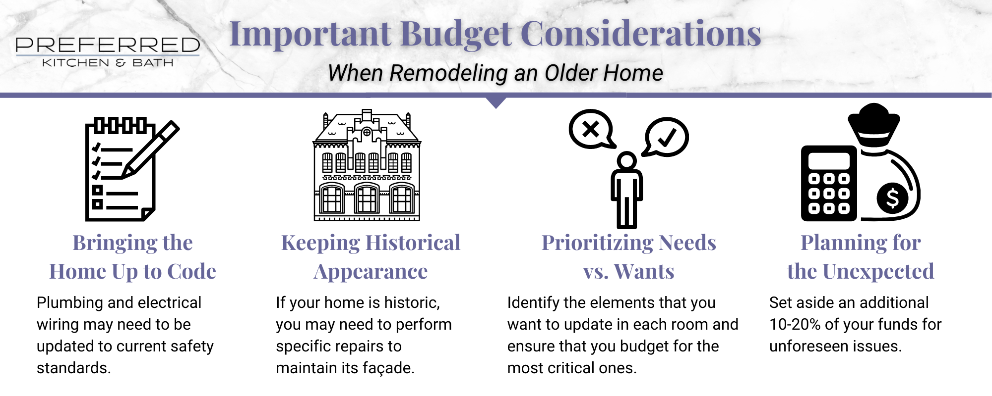 Budget considerations when remodeling an older home